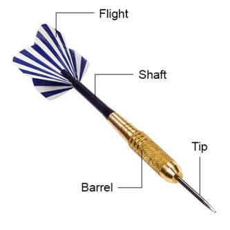 anatomy-of-a-dart